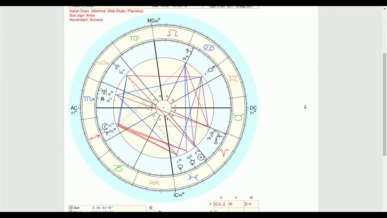Birth charts online gallery free any chart examples birth charts online image collections free any chart examples birth charts online images free any chart nvjuhfo Choice Image