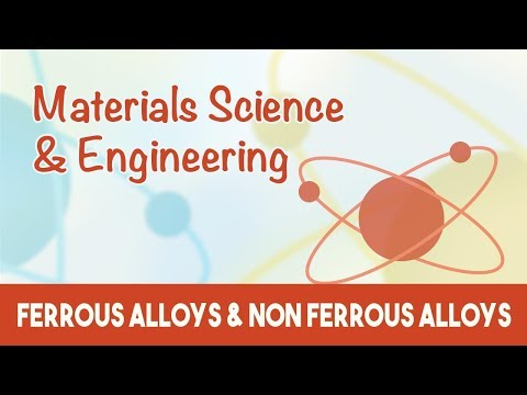 AMIE Exam Lectures- Materials Science |  Ferrous Alloys & No