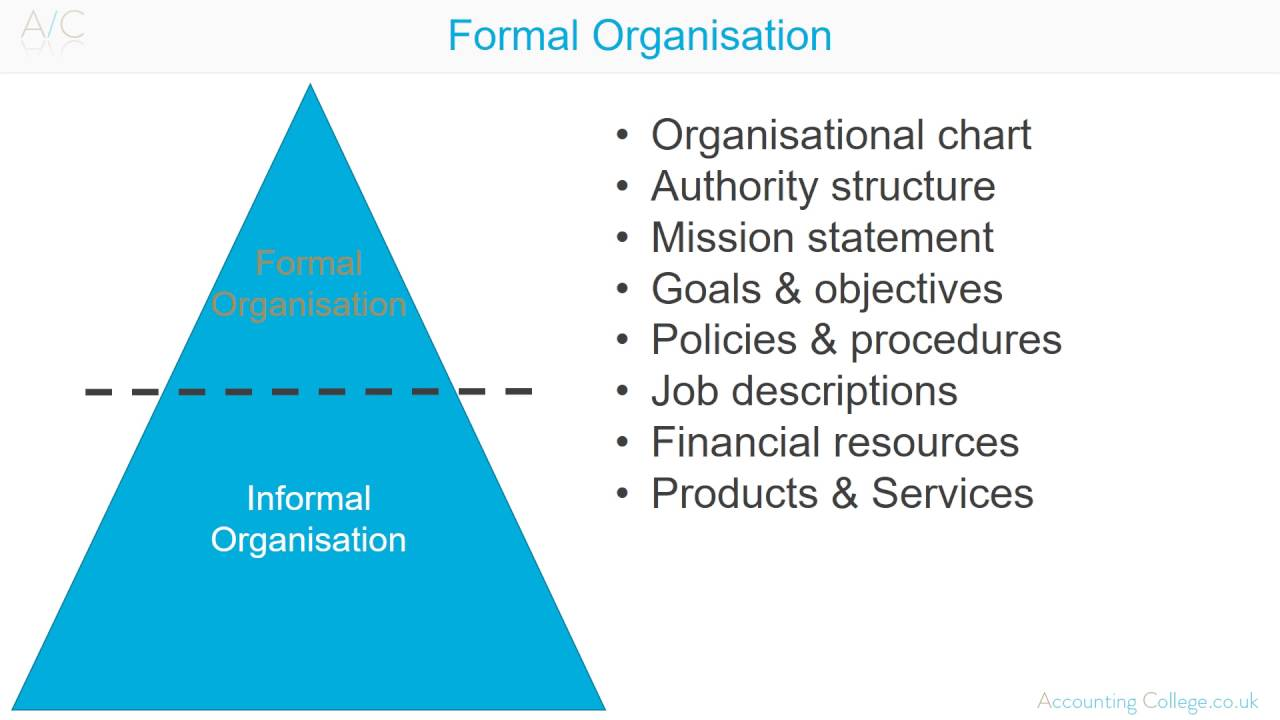 formal and informal organizations Informal communication, on the other hand, involves unsanctioned informal communications between organizational members and can flow in any direction a specific type of informal communication is.