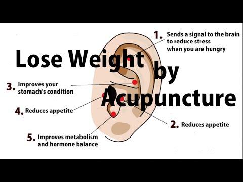 Lose Weight by Acupressure Earrings Easy, Simple Japanese Method