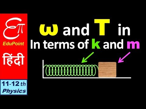 🔴 SHM || Find ANGULAR VELOCITY and TIME PERIOD of SPRING - BLOCK System || in HINDI