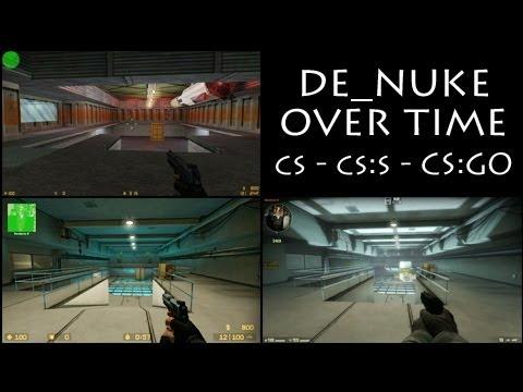 de nuke source