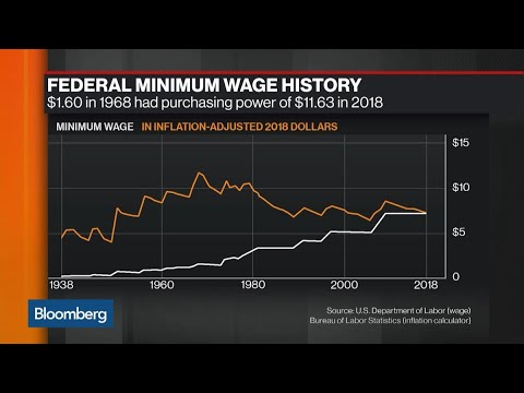States With High Minimum Wages Are Doing Fine