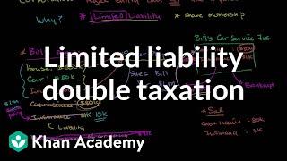 Is limited liability or double taxation fair? | Taxes | Finance & Capital Markets | Khan Academy