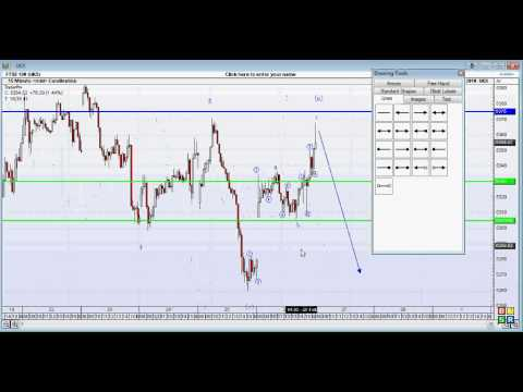 FTSE 100, DAX, Dow Jones Elliott Wave Weekend Review