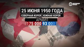История корейского конфликта