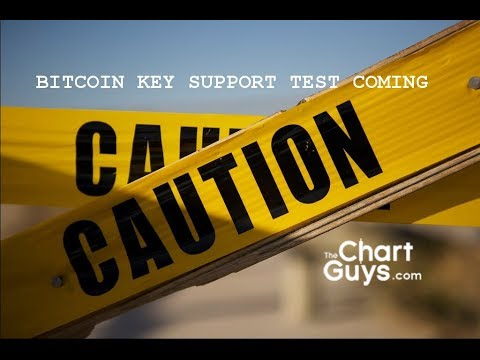 Bitcoin Ethereum Litecoin BCH NEO Technical Analysis Chart 8/21/2017 by ChartGuys.com - 동영상