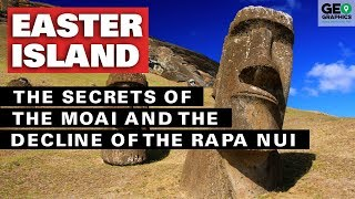 Easter Island: The Secrets of the Moai and the Decline of the Rapa Nui