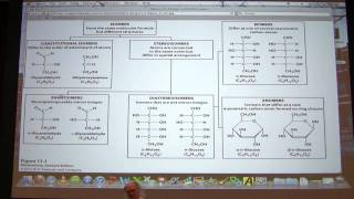 #16 Biochemistry Blood Clotting/Carbohydrates I Lecture for Kevin Ahern