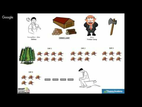 Difference between Profit & Money   SMART Finance Master class series   Finance Academy Australia