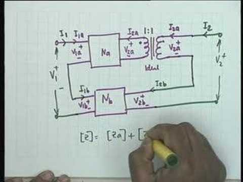 Lecture - 28 Interconnection of Two-port Networks(Contd.)