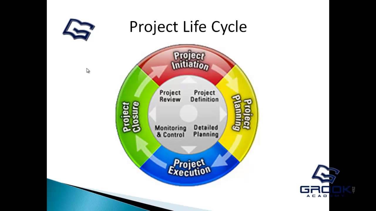 Primavera p6 11 intro to project management youtube xflitez Image collections
