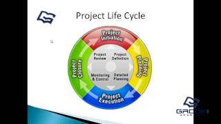 Primavera P6 - 1.1 Intro to Project Management