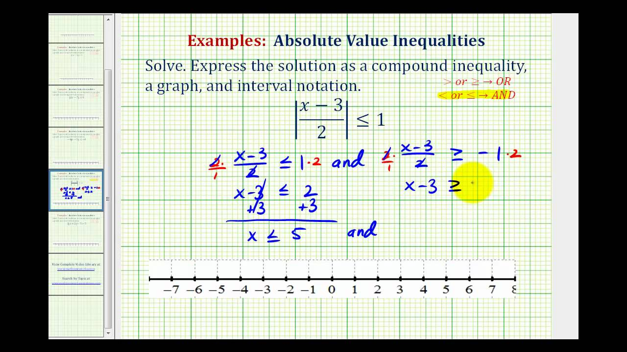 Ex 5: Solve And Graph Absolute Value Inequalities Involving Fractions