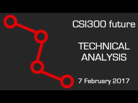 CSI300 future: Bearish head&shoulders taking shape.