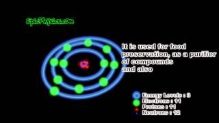 Sodium Facts & Bohr Model