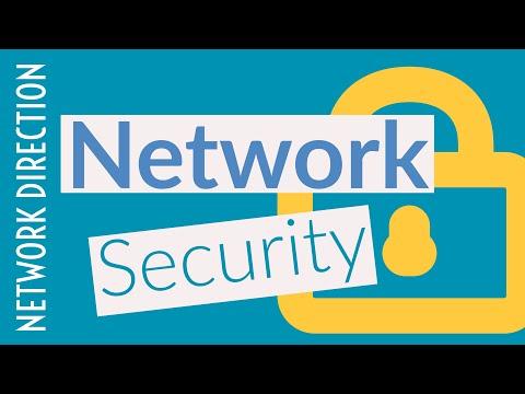Network Security | Defense in Depth