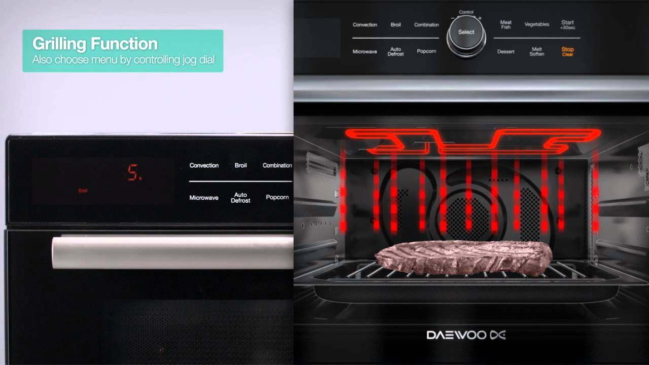 Microwave Convection Grill Oven Introduce