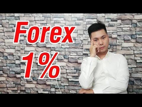 ĐẦU TƯ FOREX ĐẢM BẢO 1%/ NGÀY | CHN PRO TRADING