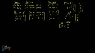 Matrix Transformations And The Homogeneous Coordinate System