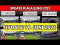 UPDATE KLASEMEN EURO 2021,! KLASEMEN TERBARU EURO 2021,! KLASEMEN EURO 2021,! EURO 19 JUNI 2021