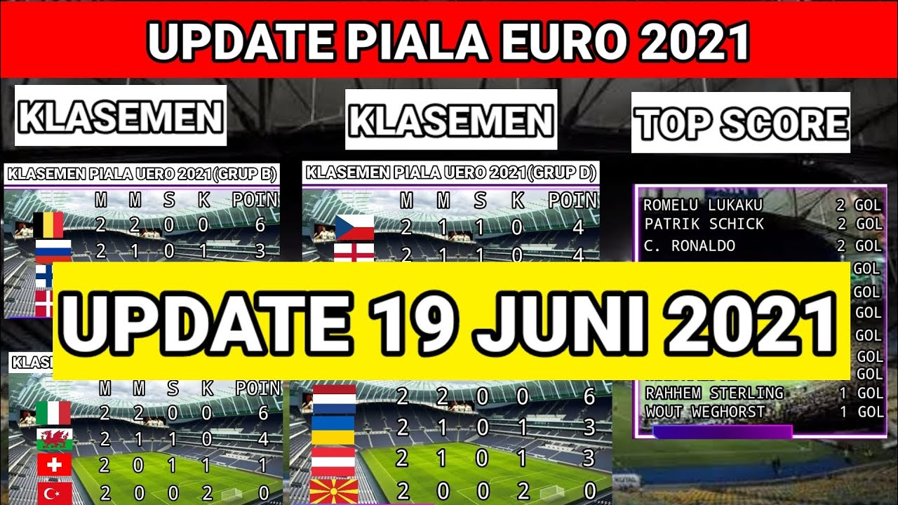 Download UPDATE KLASEMEN EURO 2021,! KLASEMEN TERBARU EURO 2021,! KLASEMEN EURO 2021,! EURO 19 JUNI 2021