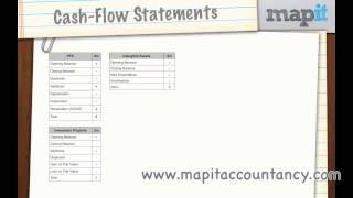 acca f7 revision q3 part 1 cash flow technique dec 11 q3