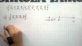 Алгебра 9 кл. Мордкович. Параграф 3.1
