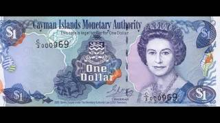 TOP 10 MOST EXPENSIVE CURRENCIES OF THE WORLD