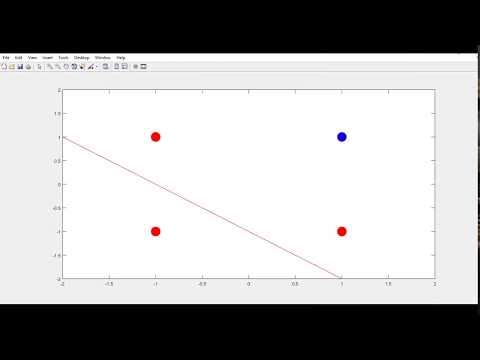 Simulation of Hebbian Learning Algorithm (.m file) in MATLAB