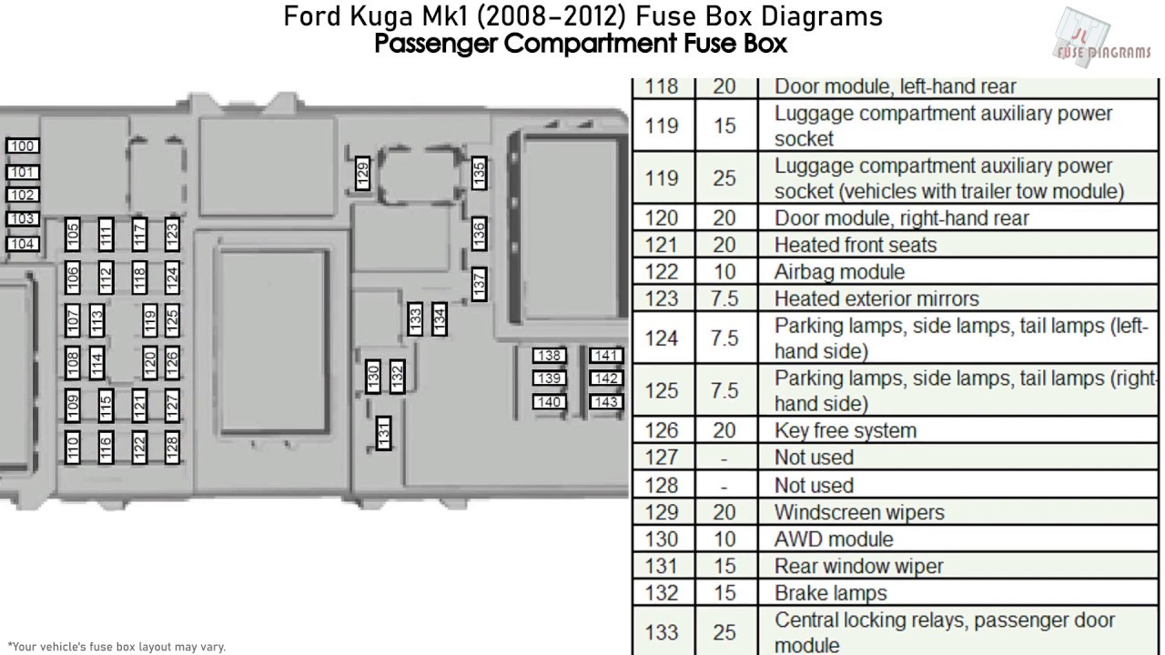 Nut 2013 Ford F 150 Fuse Box Diagram Vw Engine Mount Diagram Bege Wiring Diagram