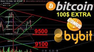 BITCOIN ₿ Potential BREAKDOWN Target 9,5 - 9,1K ¦ FREE BYBIT 100$ EXTRA BONUS ¦ Bitcoin TA 24,02,20