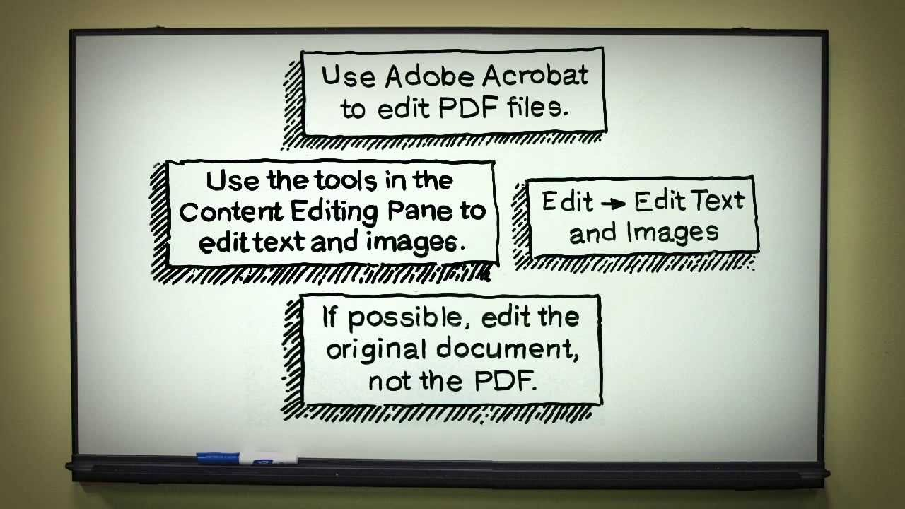 change direction of pdf without adobe acrobat