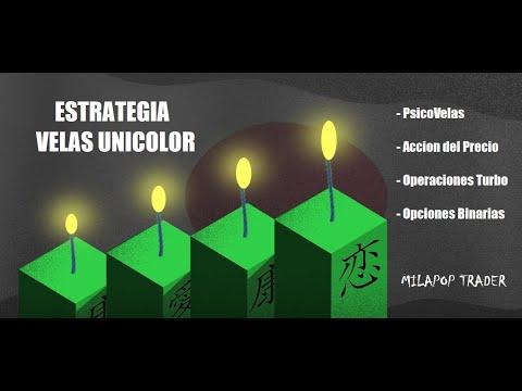 estrategia-velas-unicolor---vivo-3---accion-del-precion---psicovelas---opciones-binarias