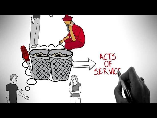 The 5 Love Languages by Gary Chapman - Animation
