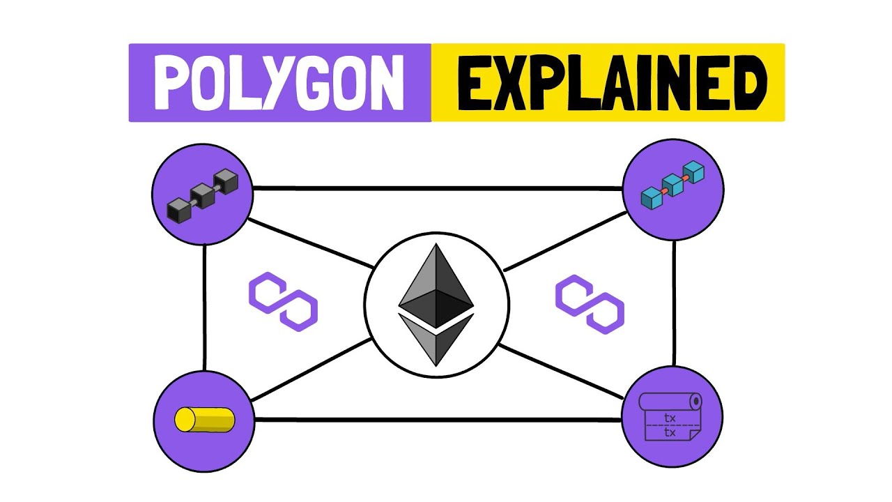 POLYGON (MATIC) - Ethereum's Internet Of Blockchains Explained - Layer 2