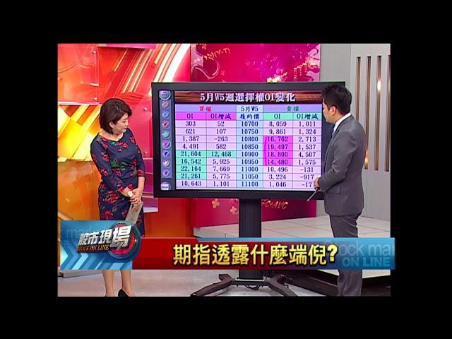 股市現場*鄭明娟 20180529-7(范炳杰)