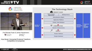 Michael Porter & James Heppelmann - How smart, connected products transform competition & co...