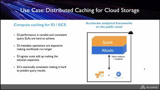 Building Data Orchestration for Big Data Analytics in the Cloud | Alluxio Inc
