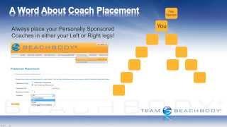 The Team Beachbody Coach Compensation Plan  Training With Blake Warrington