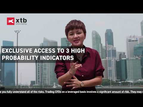 Investing Masters Online Course with Karen Foo