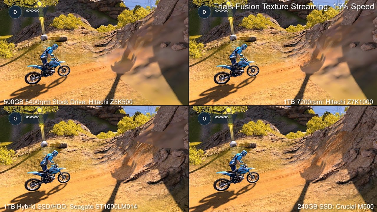 Ps4 Hard Drive Ssd Upgrade Tests Trials Fusion Texture