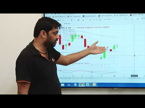 Hindi: Technical Analysis with Fyers (MACD, Longer Time Frame Moving Averages and Risk Management)