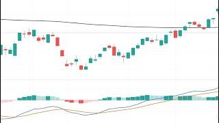 tradingview signalai api