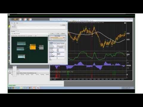 Pulse options trading system