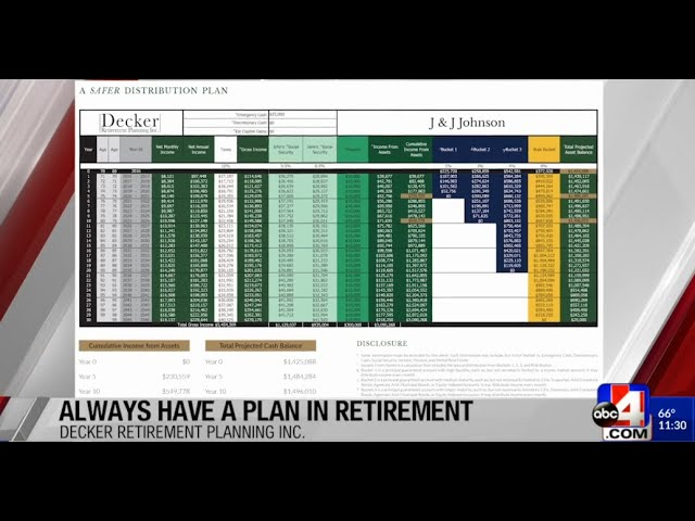 Always have a plan in retirement