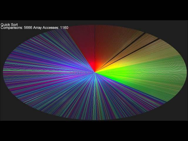 13 Sorts - Color Circle