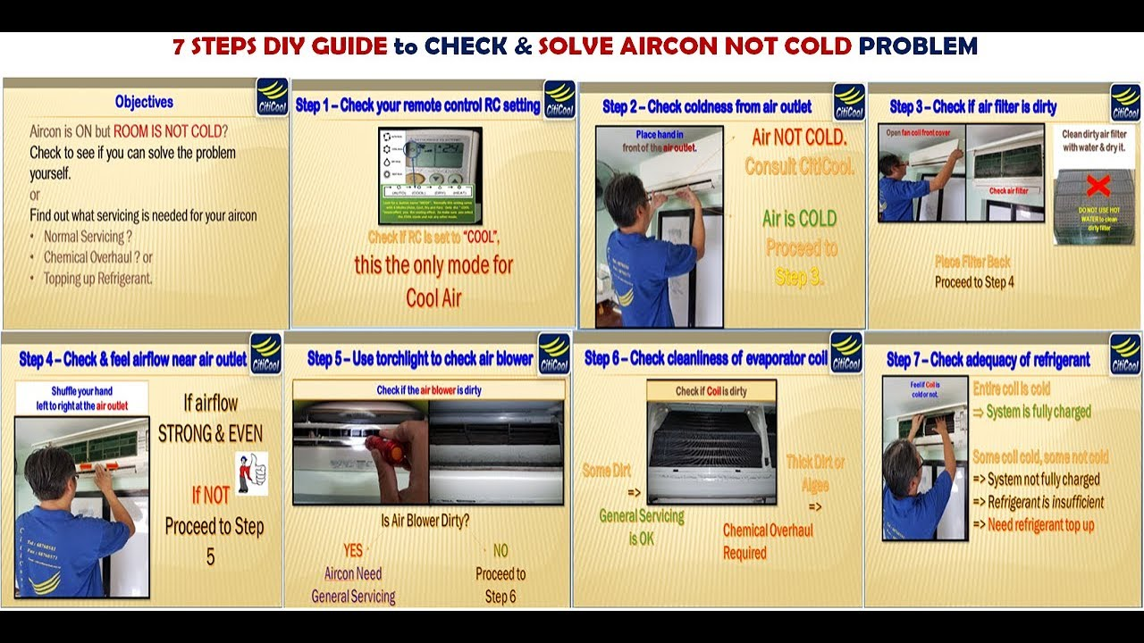 air conditioning service guide 7 steps diy aircon troubleshooting rh youtube com air conditioning service guide by michael prokup air conditioning service guide pdf