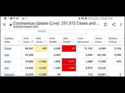 corona-virus-|-covid-19-|-coronavirus-update-|-india-|-vaccine-|-news-|-map-|-china-|-symptons-|-uk