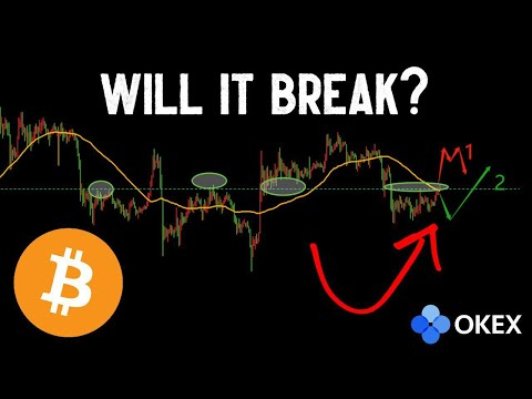 Bitcoin Bulls MUST Break This Crucial Level! - OKEx Crypto Market Update (April 22nd)